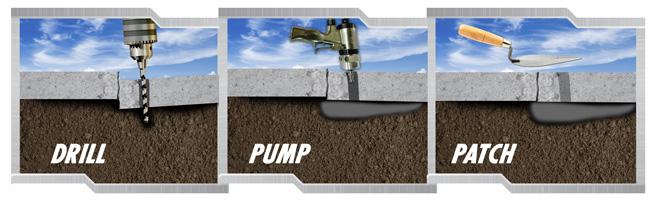 Foam Leveling Process